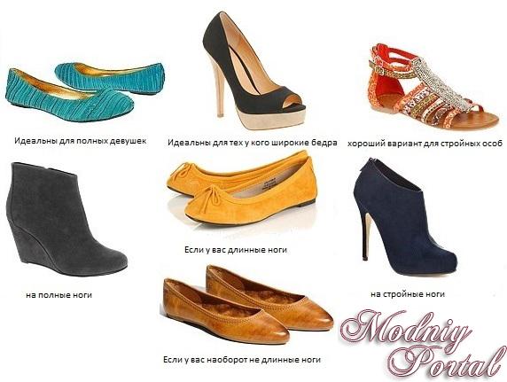 Женская обувь в интернет-магазине Rendez-Vous ru