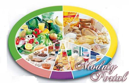 рацион правильного питания для детей
