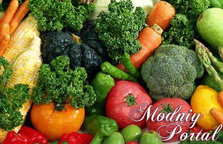 Самые эффективные диеты для похудения. Проверенные ...